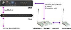 DPM-KPD