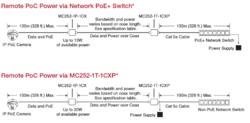 MC252-1P-1CX - 2