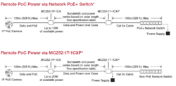 MC252-1T-1CXP - 2