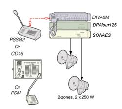PSS-G2E - 2