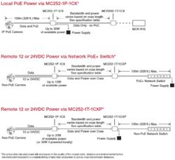 MC252-1P-1CX - 3